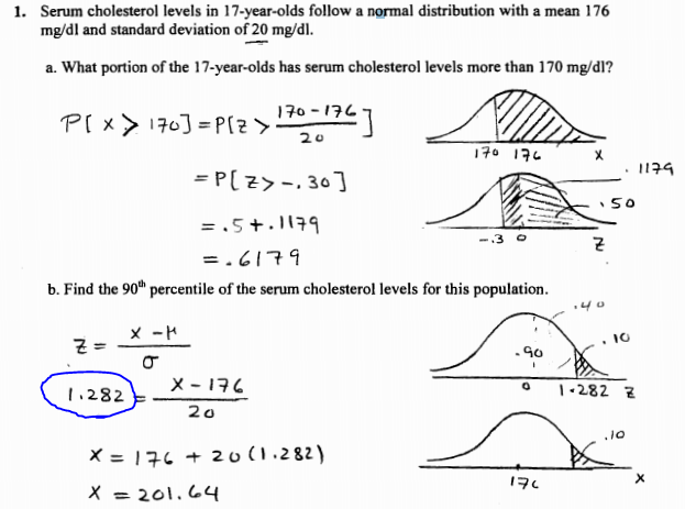 Solved: Statistics I Am Not Really Understand Part B  How