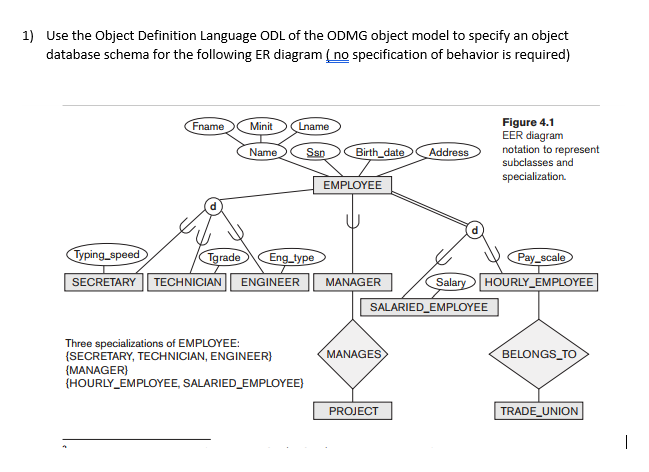 Solved 1 use the object definition language odl of the o 1 use the object definition language odl of the odmg object model to specify an ccuart Image collections