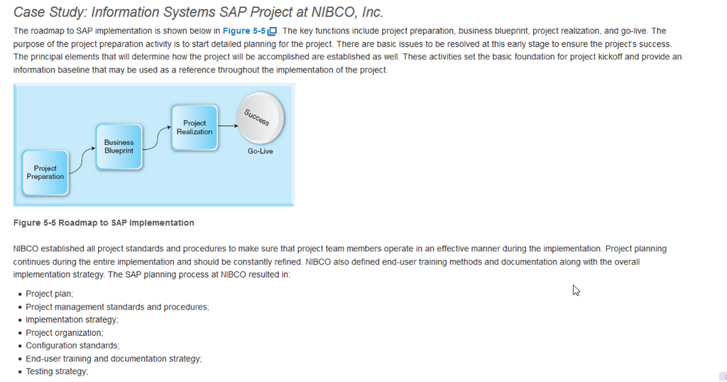 Case study information systems sap project at nib chegg inc the roadmap to sap implementation is shown below in figure 5 5 0 the key functions include project preparation business blueprint malvernweather Images