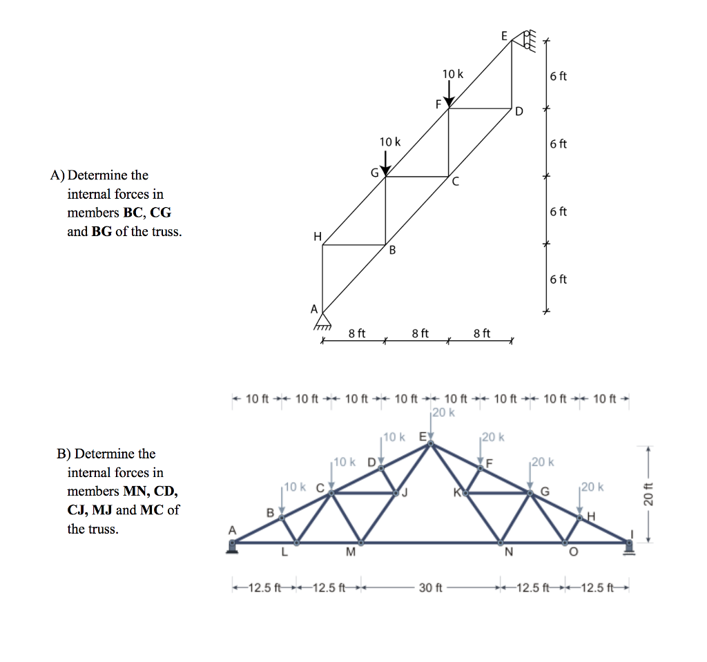 Solved: Use The Method Of Sections Or A Combination Of The ...