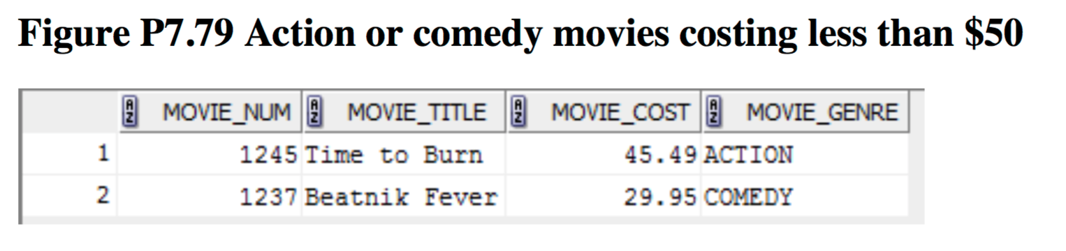 how to write movie titles