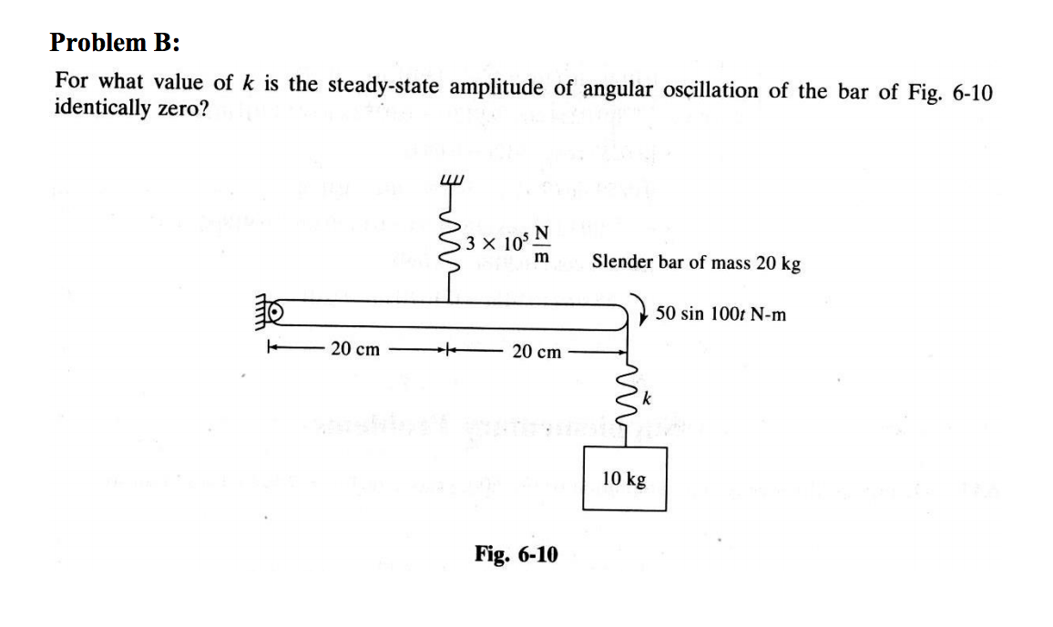 how to find steady state value
