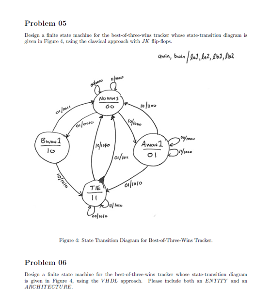 Solved design a finite state machine for the best of thre design a finite state machine for the best of thre ccuart Gallery