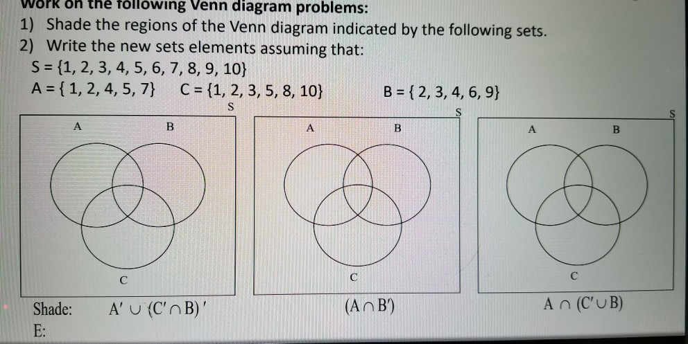 Solved Wopk On Th Tollowing Venn Diagram Problems 1 Sh
