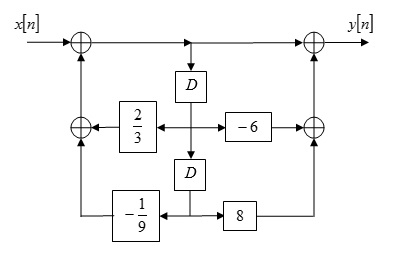 Solved: Consider A Causal LTI System Whose Input X[n] And ... | Chegg.com | Windows 8 Block Diagram |  | Chegg