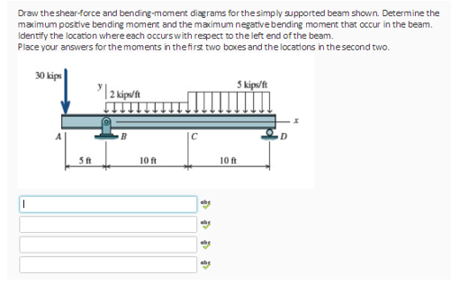 Outstanding Draw The Shear Force And Bending Moment Diagrams Cheggcom Online Wiring Digital Resources Biosshebarightsorg