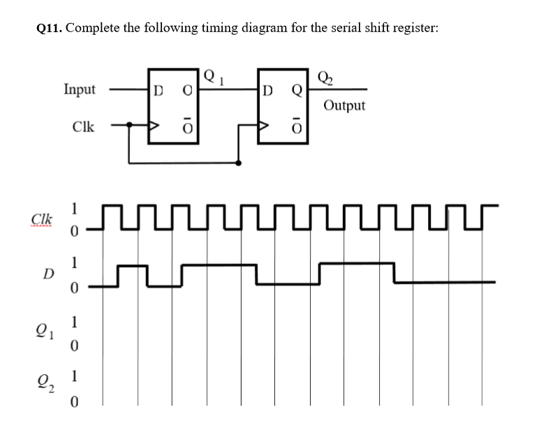 Miraculous Solved Q11 Complete The Following Timing Diagram For The Wiring Digital Resources Timewpwclawcorpcom