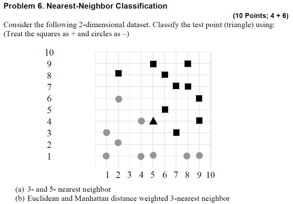 Solved: Problem 6  Nearest-Neighbor Classification (10 Poi