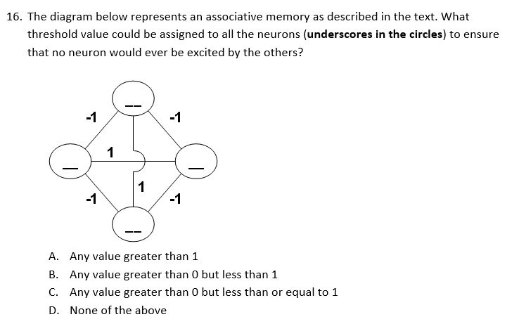 Solved 16 the diagram below represents an associative me the diagram below represents an associative memory as described in the text what ccuart Image collections