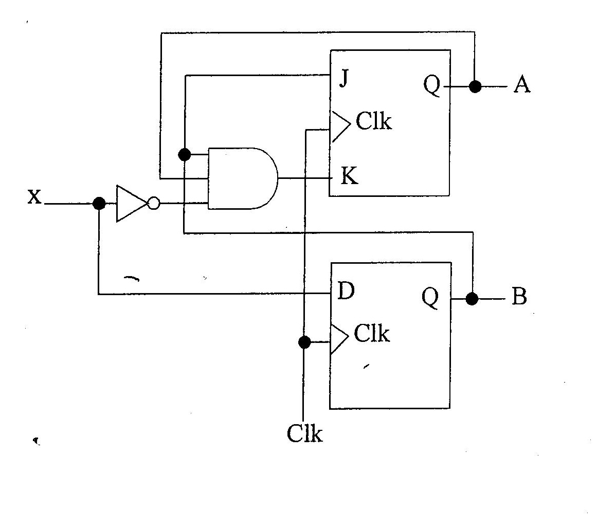 State Diagram Equation Contribute Learn Medical Sequential Circuit J K Flipflop By Cloudfront
