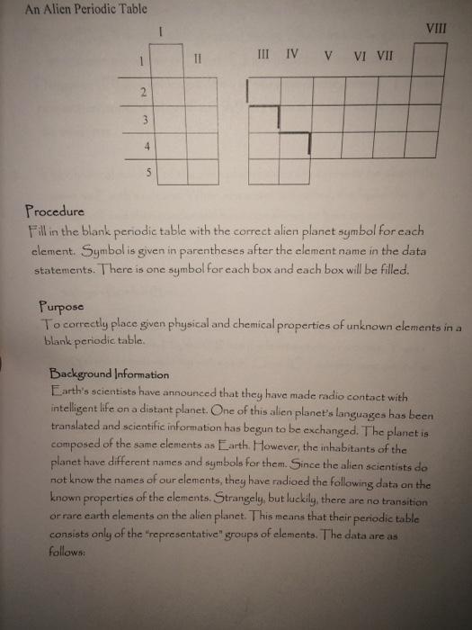 Solved an alien periodic table viii iii iv v vi vii proce an alien periodic table viii iii iv v vi vii proce urtaz Choice Image