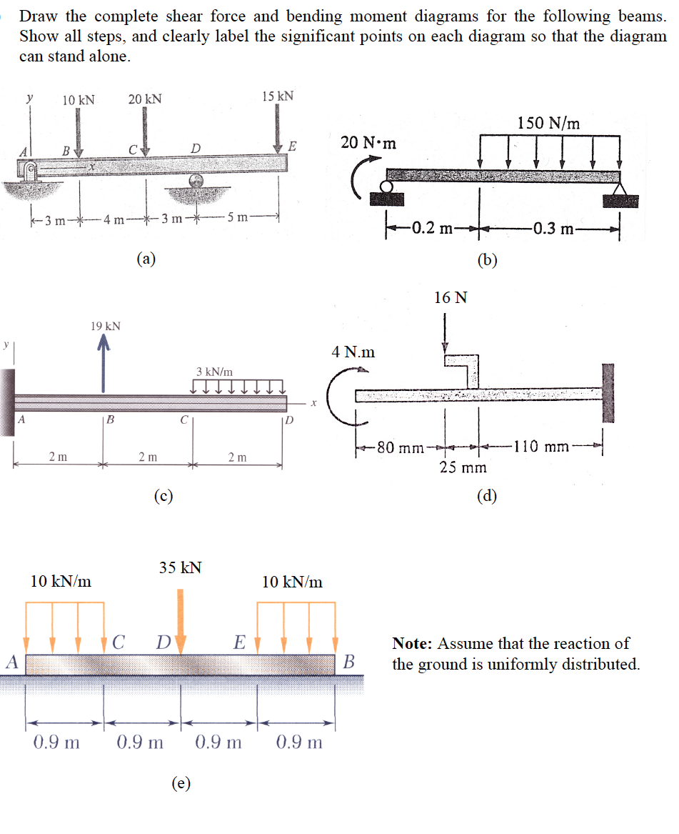 Draw The Bending Moment And Shear Force Diagrams For Following Diagram Solved Complete D Rh Chegg Com