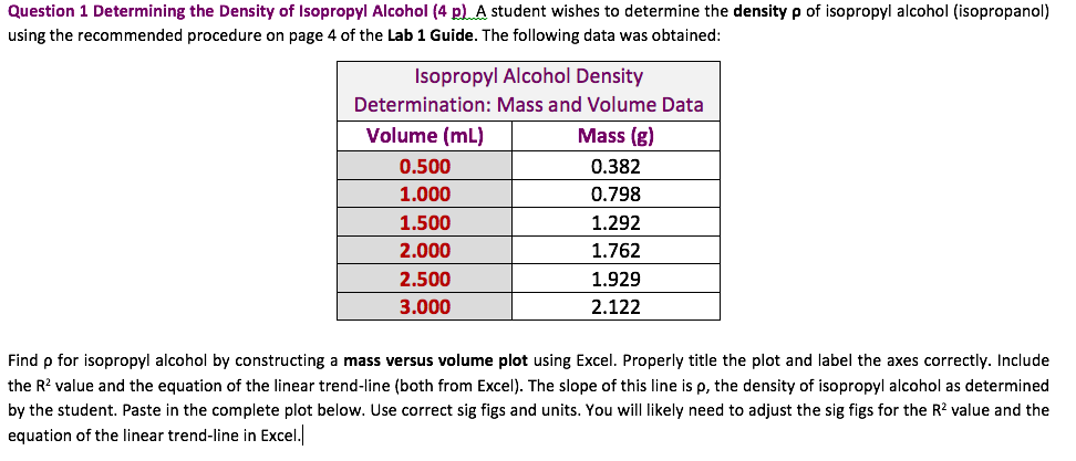 Physical And Chemical Properties Of Isopropyl Alcohol