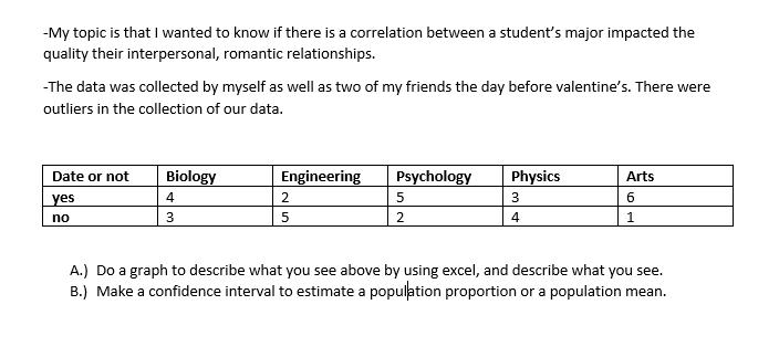 dating physics major