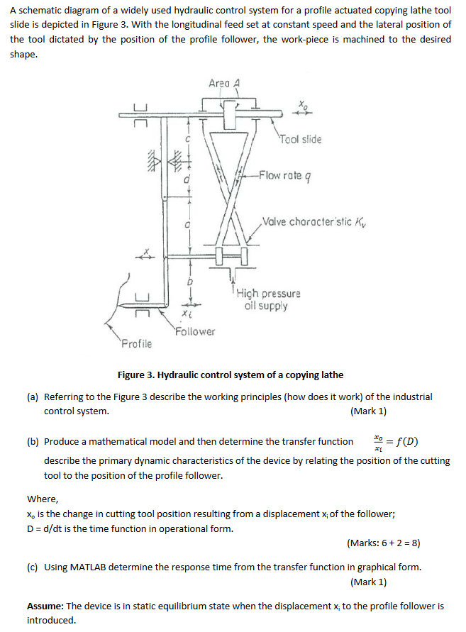 Solved: A Schematic Diagram Of A Widely Used Hydraulic Con ...
