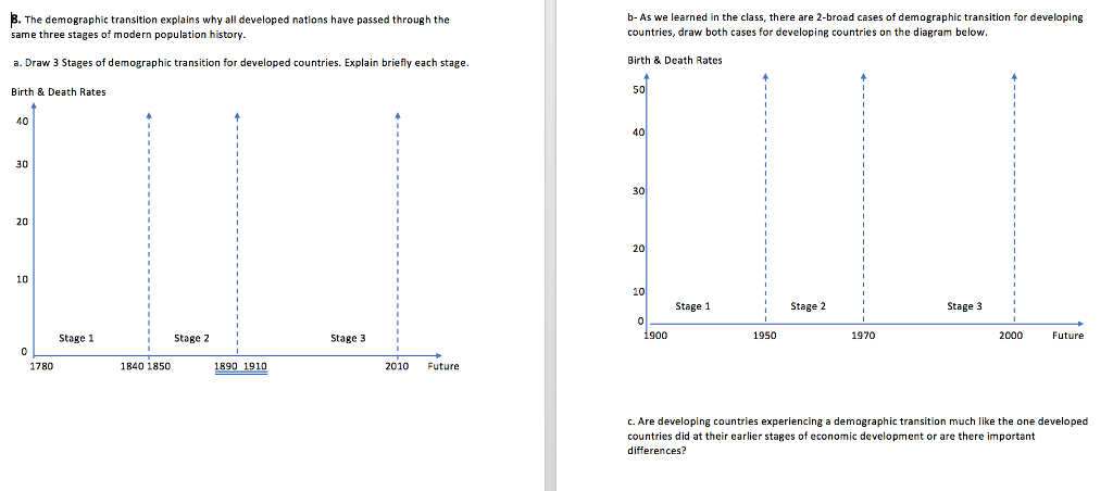 3 stages of demographic transition