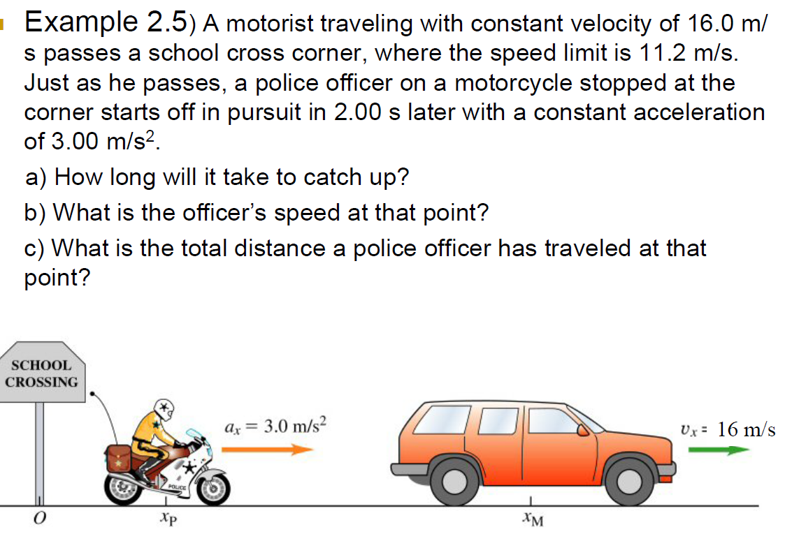 Solved Example 25 A Motorist Traveling With Constant Ve