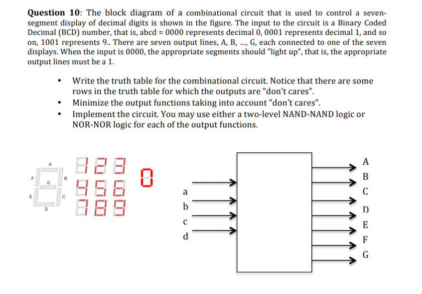 Solved: Question 10: The Block Diagram Of A Combinational ... | Chegg.comChegg