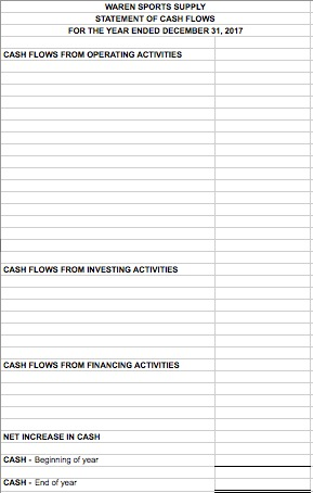 indirect cash flow template