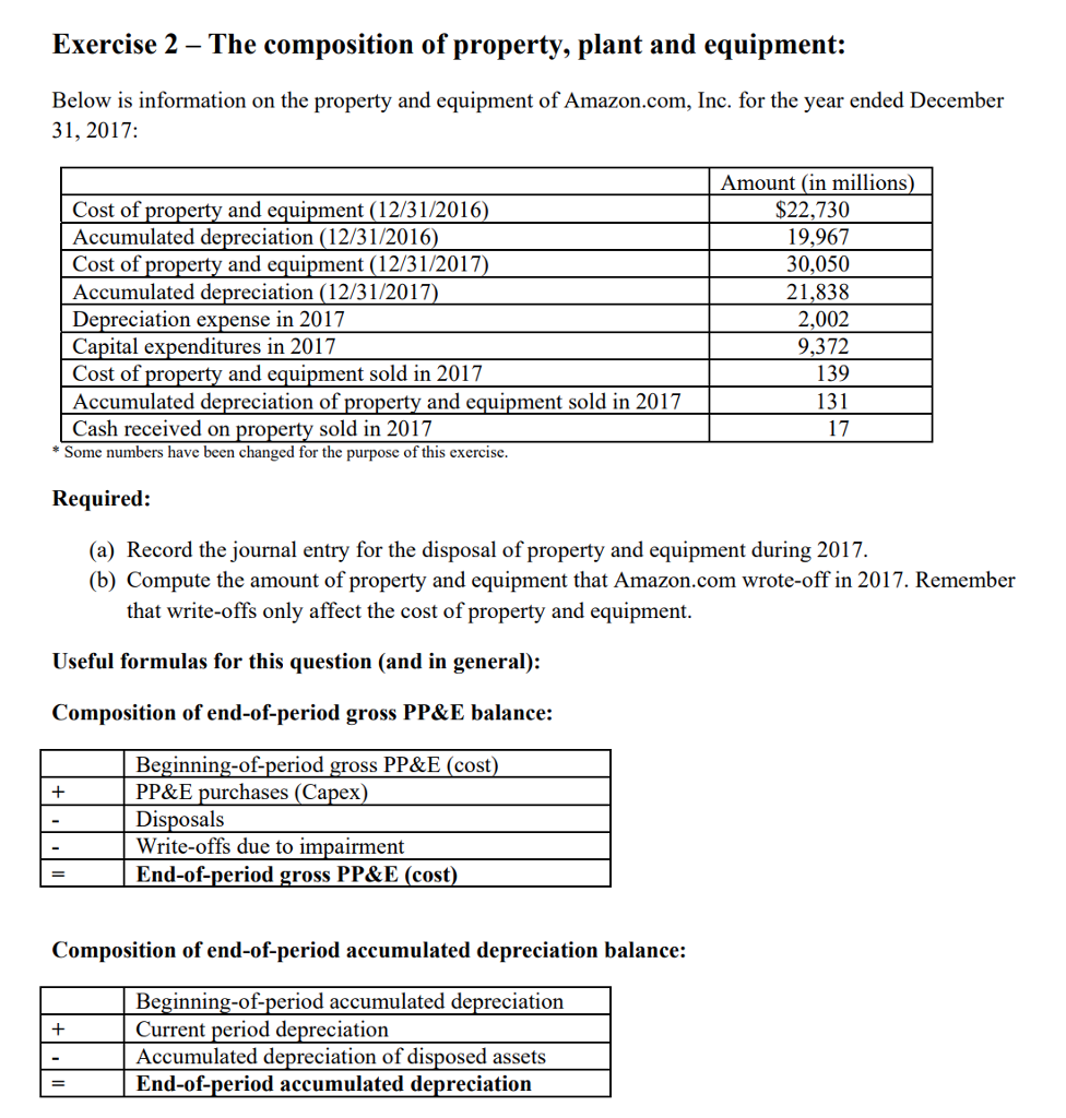 Composition of property