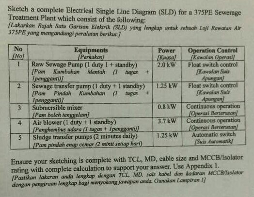 Sketch a complete electrical single line diagram chegg question sketch a complete electrical single line diagram sld for a 375pe sewerage treatment plant which ccuart Image collections