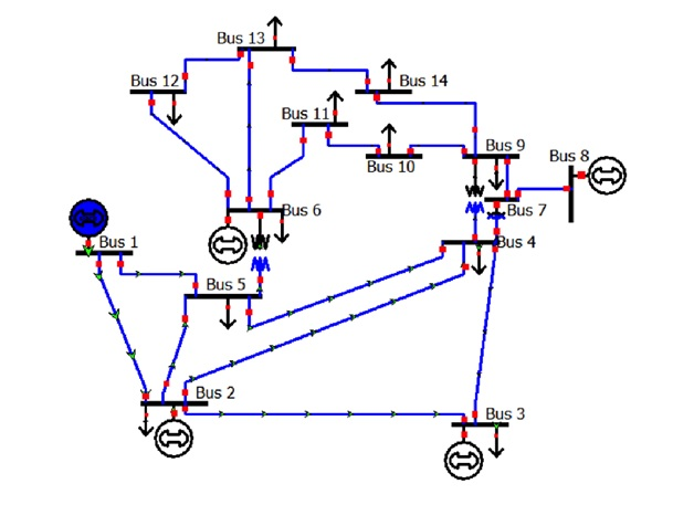 Solved: The Single Line Diagram Of IEEE-14 Bus System In M