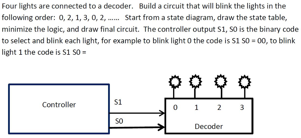Solved Four Lights Are Connected To A Decoder Build A Ci