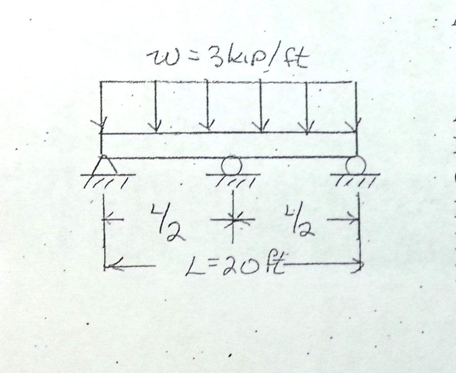 A Beam Is Supported And Loaded As Shown E30106 Deflection Diagrams