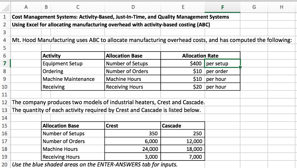 Solved: 1 Cost Management Systems: Activity-Based, Just-In
