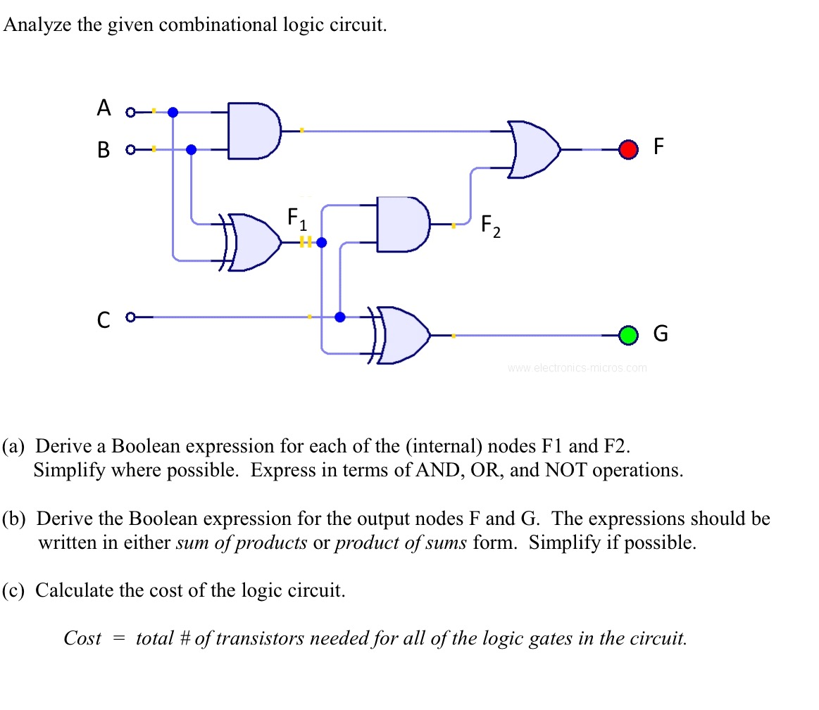 Product Of Sums Form Circuit Diagram Using Logic Gates Solved Analyze The Given Combinational Der