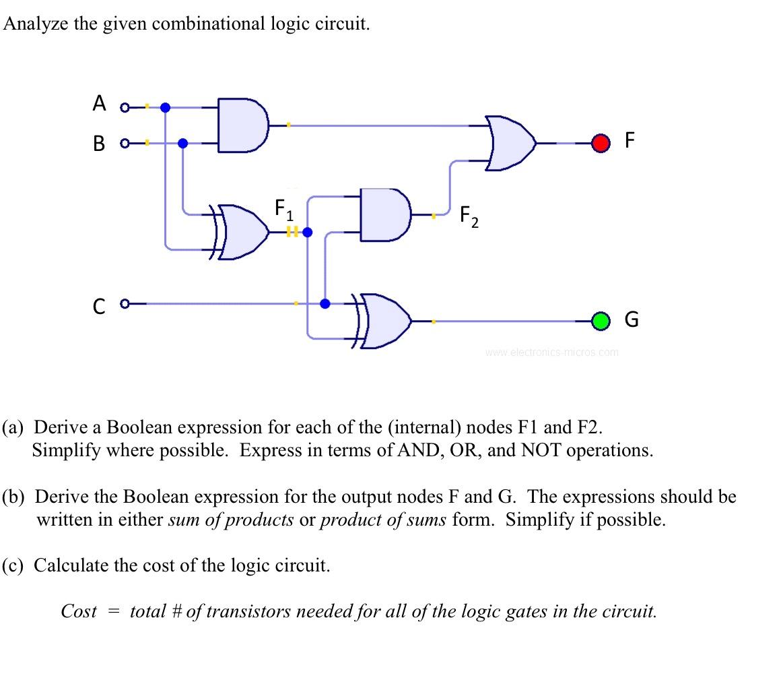 Analyze the given combinational logic circuit. De