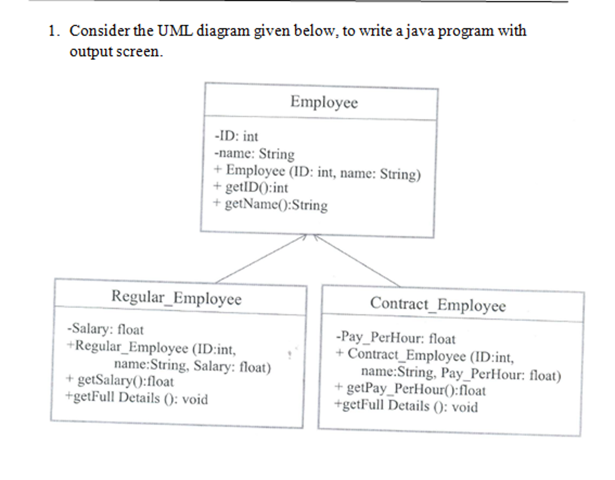 Solved consider the uml diagram given below to write a j consider the uml diagram given below to write a j ccuart Image collections