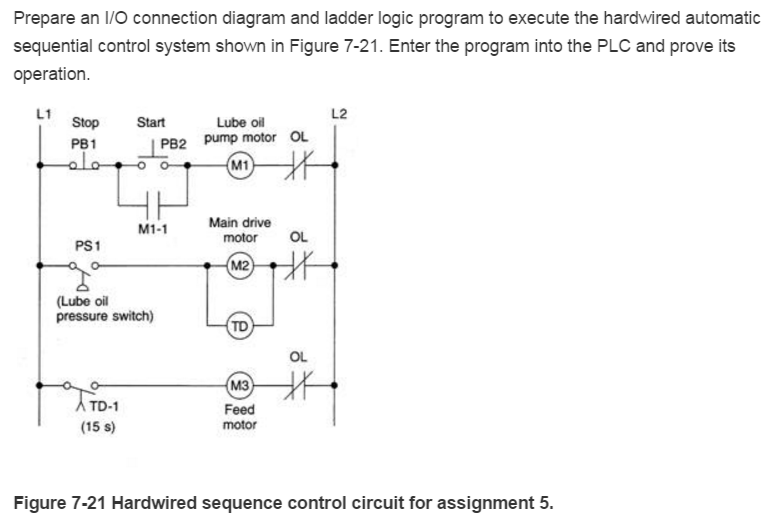 prepare an i/o connection diagram and ladder logic