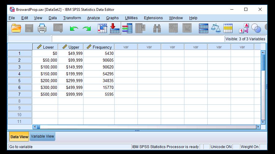 Solved: BrowardProp sav [DataSet2] - IBM SPSS Statistics D