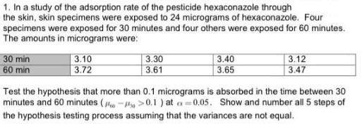 1 In A Study Of The Adsorption Rate Pesticide Hexaconazole Through Skin