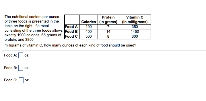 Solved The Nutritional Content Per Ounce Of Three Foods I