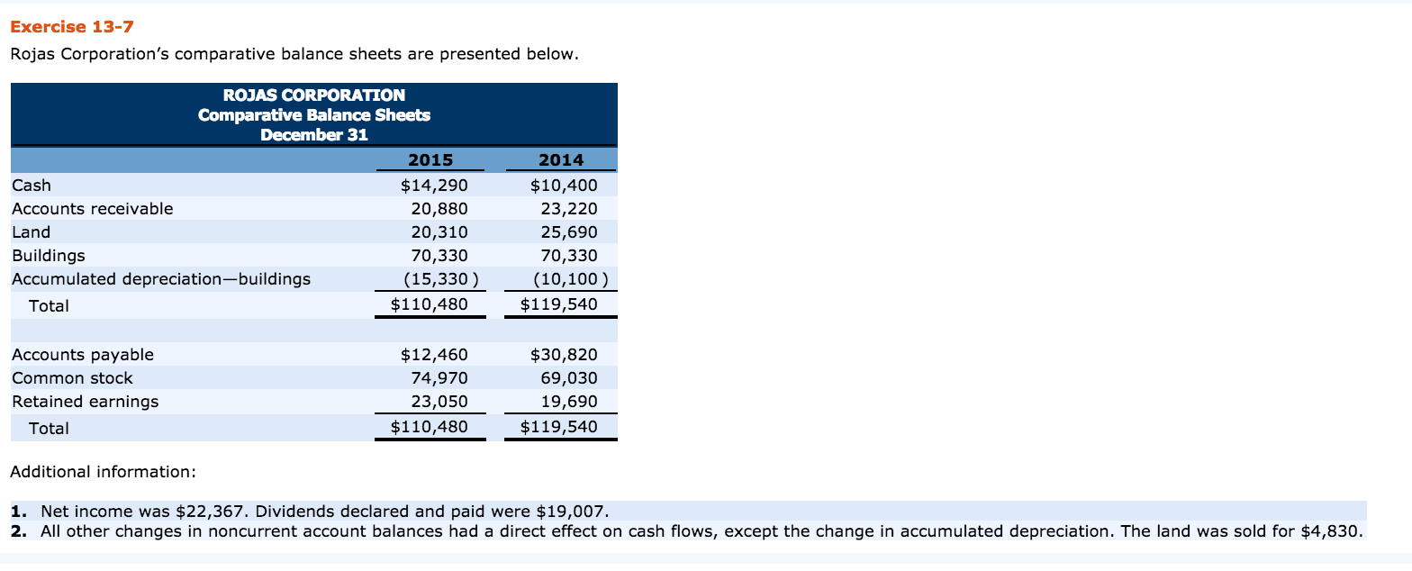 solved prepare  statement  cash flows 1568 x 634 · png