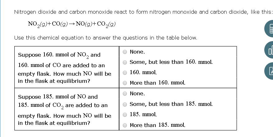 Solved Nitrogen Dioxide And Carbon Monoxide React To Form