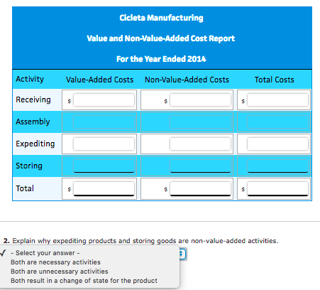 Solved: Cicleta Manufacturing Has Four Activities: Receivi