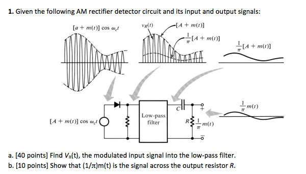 Solved: 1  Given The Following AM Rectifier Detector Circu