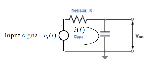 solved  4   20 pts  a simple passive rc low pass filter or