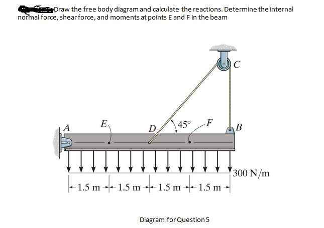 Solved: Draw The Free Body Diagram And Calculate The React ...