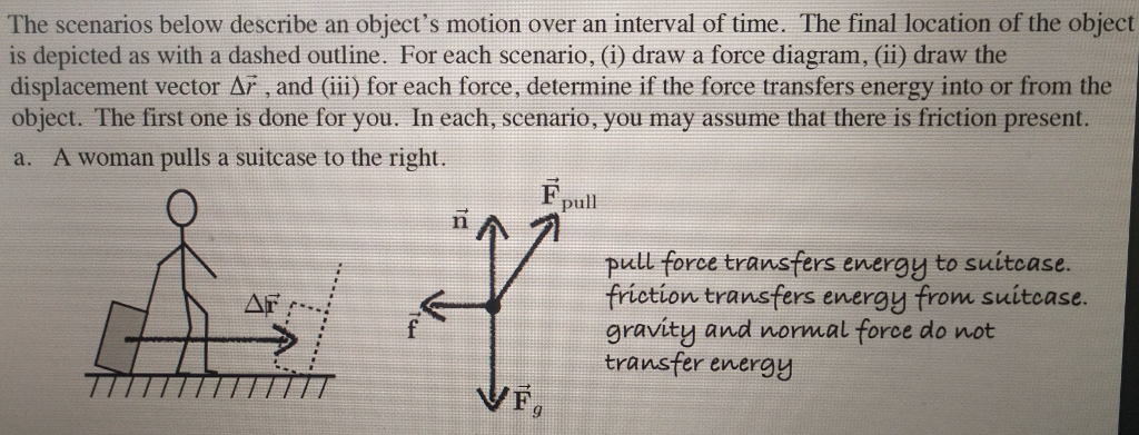 Solved: The Scenarios Below Describe An Object's Motion Ov