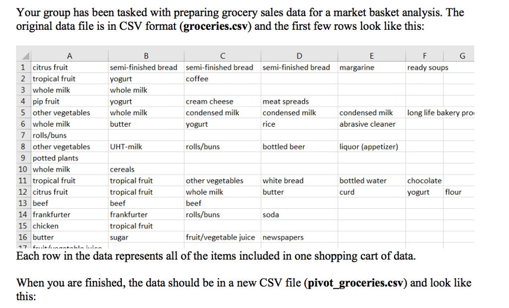 Beer Sales Csv