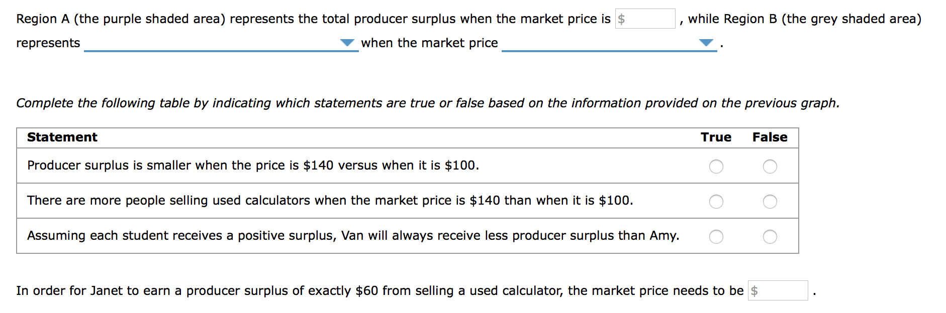 solved the following graph shows the supply curve for a g