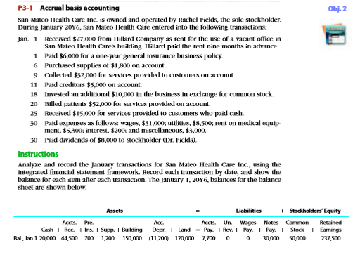 Solved: Accrual Basis Accounting San Mateo Health Care Inc ...