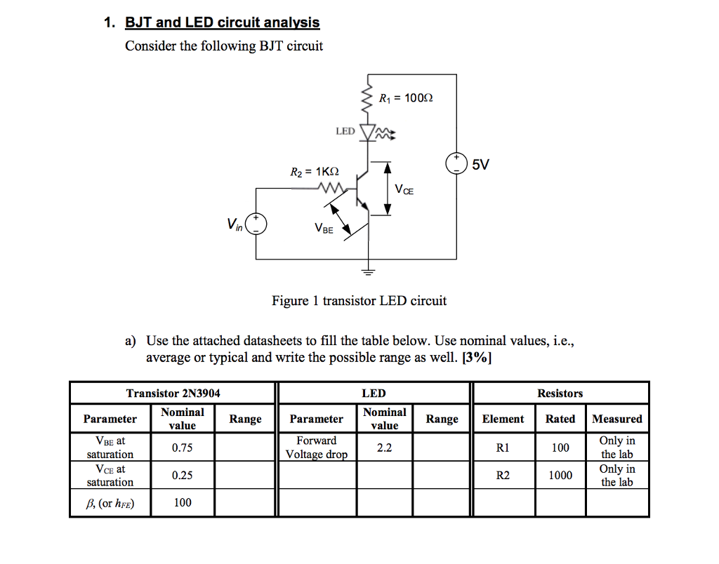 Solved: B-For The Given Circuit, What Is The Minimum Vin S ...