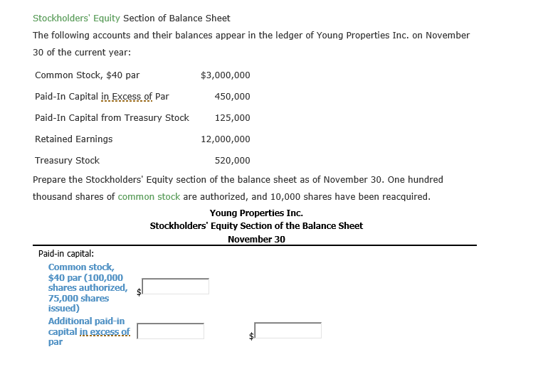 Solved: Stockholders' Equity Section Of Balance Sheet The