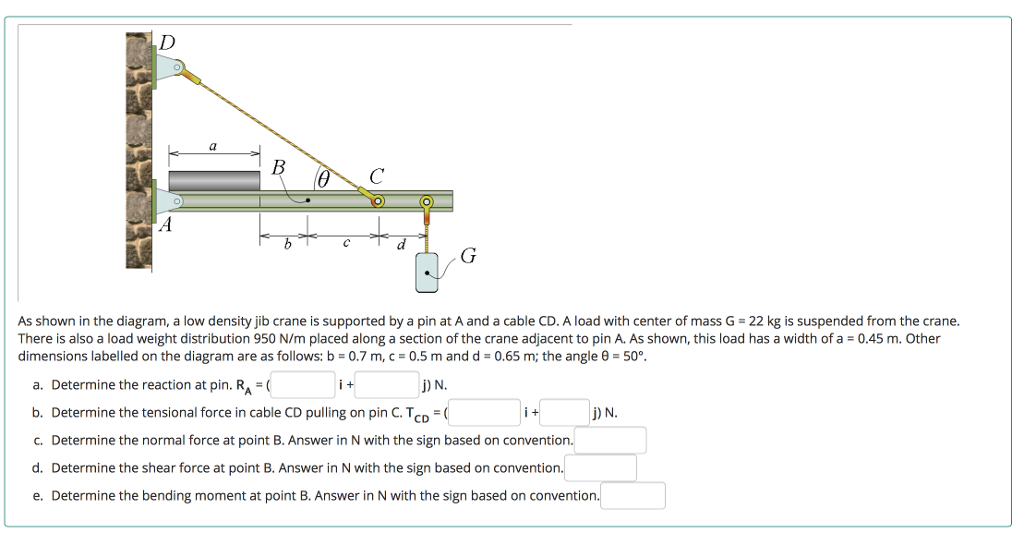 Solved As Shown In The Diagram A Low Density Jib Crane I