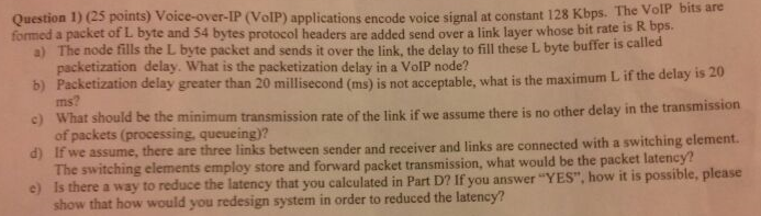 Voice-over-IP (VoIP) Application  Encode Voice Sig
